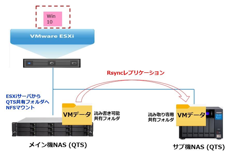 rsync_vm_001.jpg