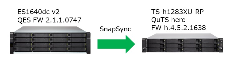 Snapsync_test_slide003
