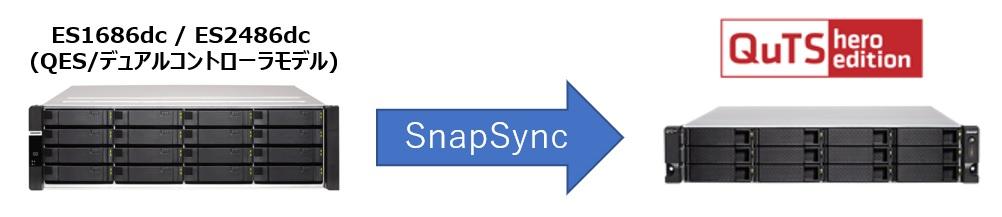 snapsync002