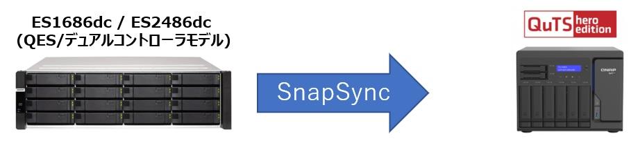 snapsync003