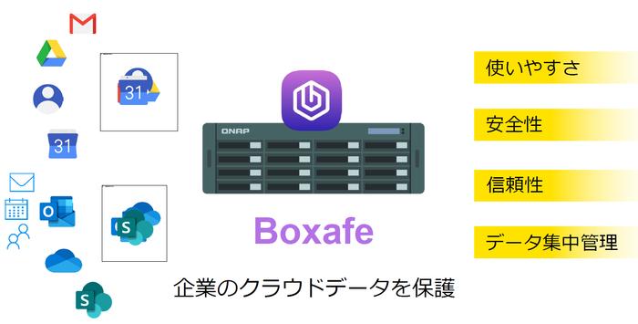 boxafe