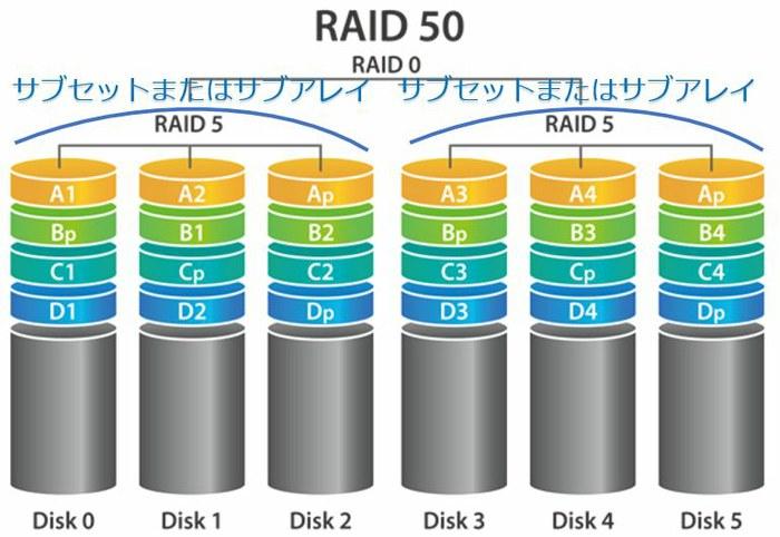 raid50.jpg