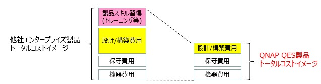 total_cost.jpg