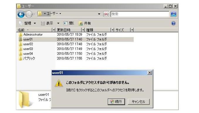 ユーザープロファイル権限