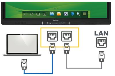 UB75:LAN HUB機能