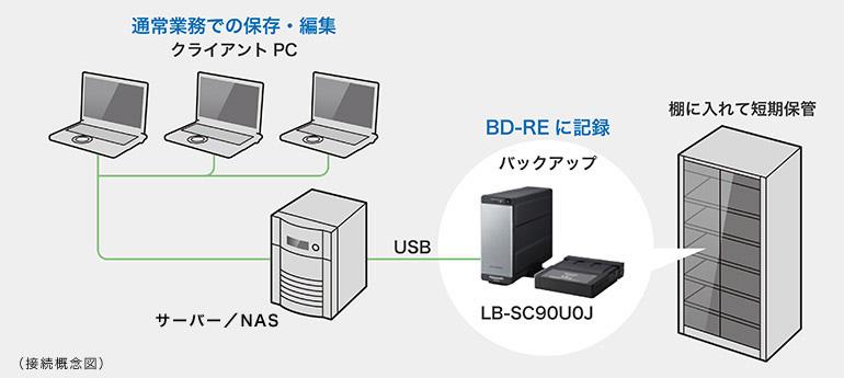 lb-sc9_img04