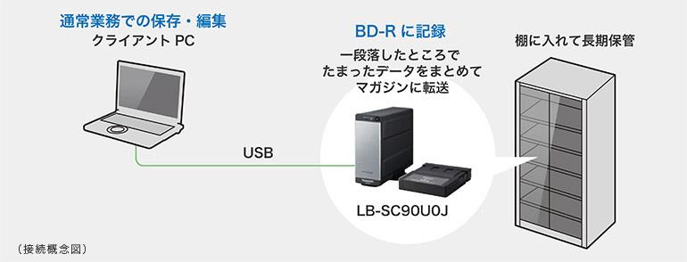 lb-sc9_img08