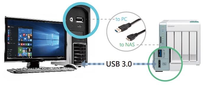 USBクイックアクセス