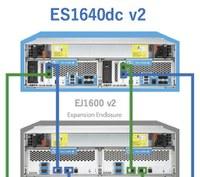ESシリーズ 拡張エンクロジャー
