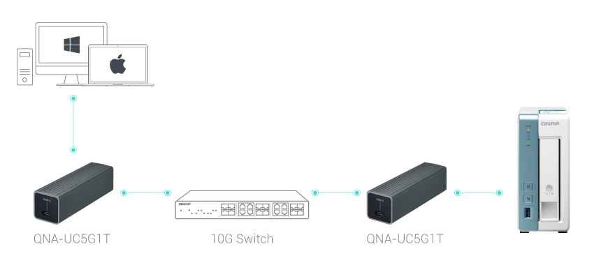 10GbE-switch-ts-131k.png