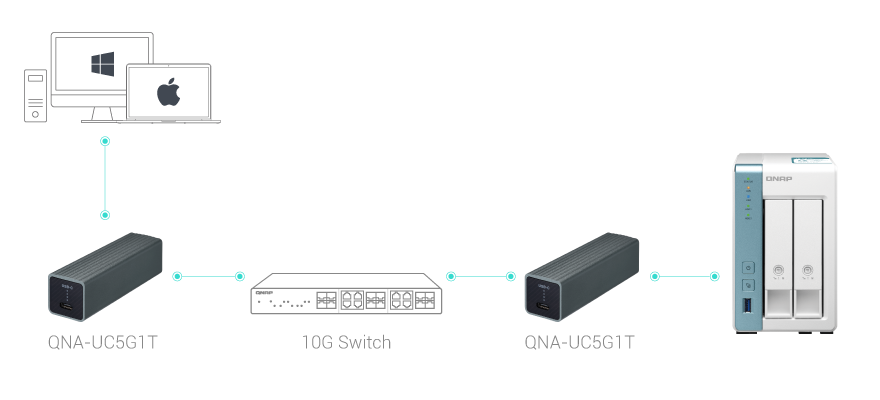 10GbE-switch-ts-231k.png