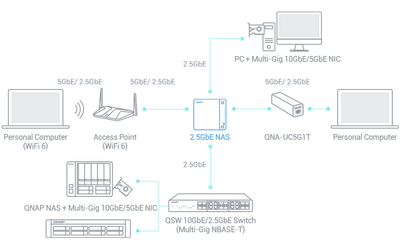 2-5-gnetwork-environment_01.png