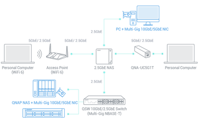 2-5-gnetwork-environment_02.png