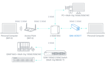 2-5-gnetwork-environment_03.png