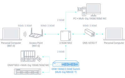 2-5-gnetwork-environment_04.png