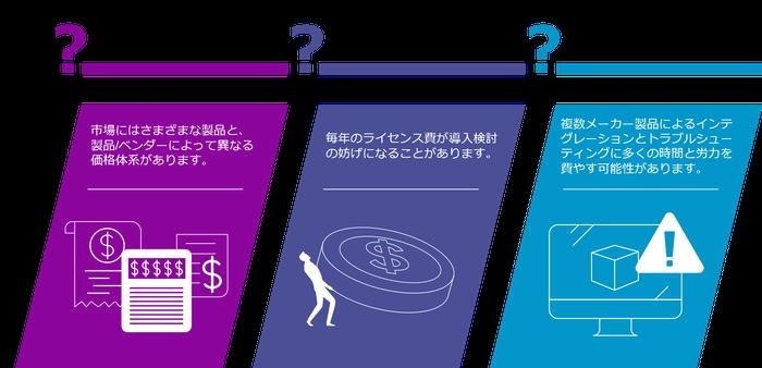 製品選定における課題.png