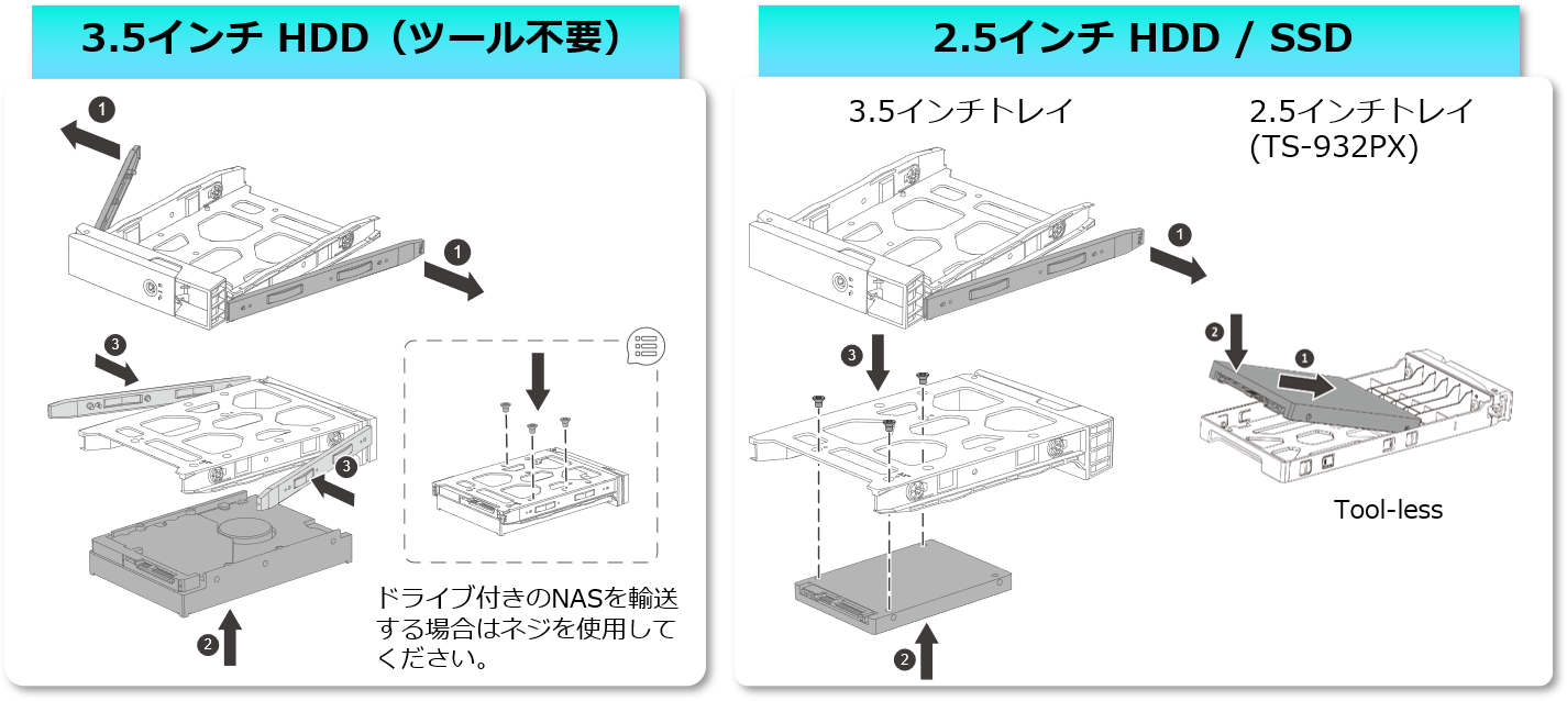 ts-x32px_ドライブ取付.png