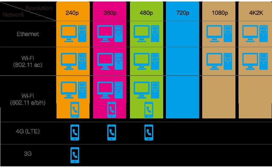4K-Transcoding_en.png
