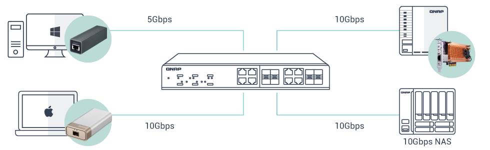 High-Speed-Network-qsw-m1204.png