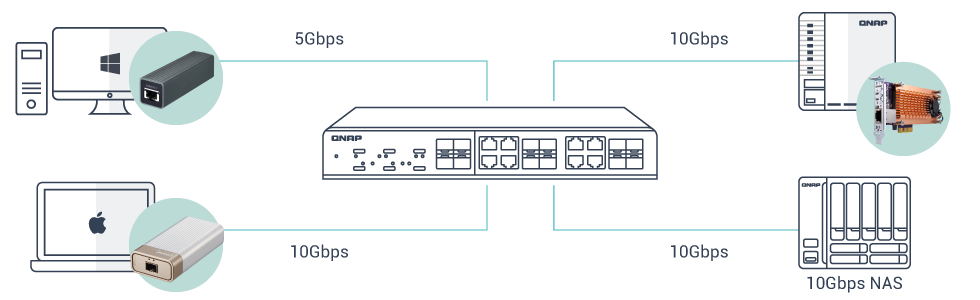 High-Speed-Network-qsw-m1208.png