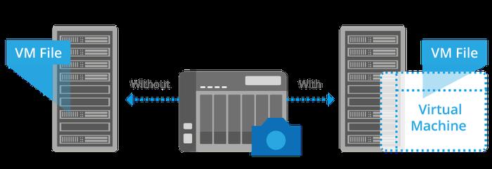 Snapshot-Agent_VMware.png