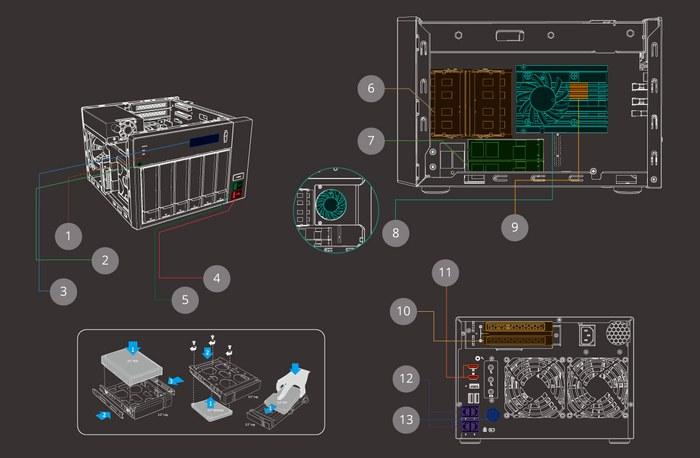 TVS-673e_Hardware.jpg