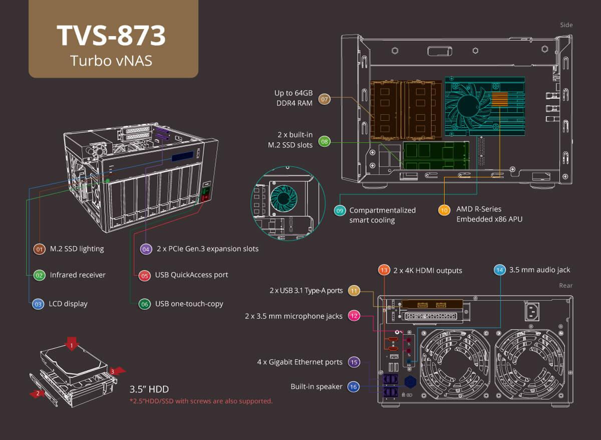 TVS-873_HW-en.jpg