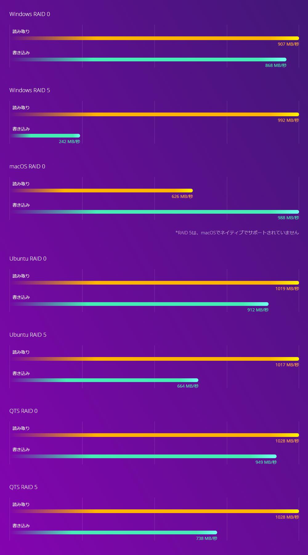 benchmark_tl-d800c.png