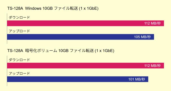benchmark_ts-128a.jpg