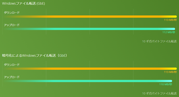 benchmark_ts-130.png