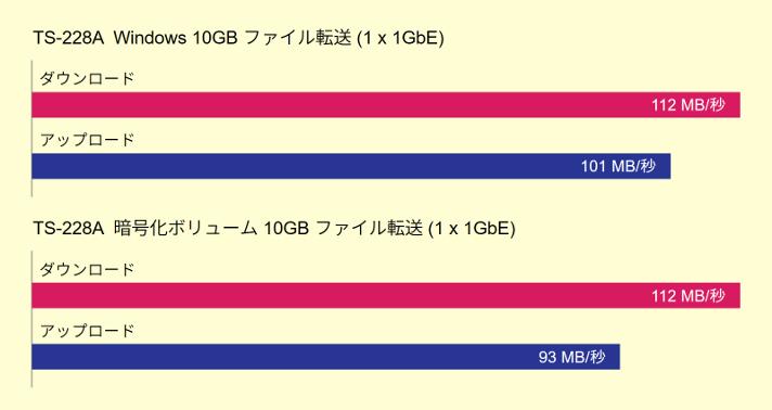 benchmark_ts-228a.jpg