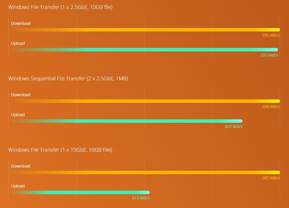 benchmark_ts-253d.png