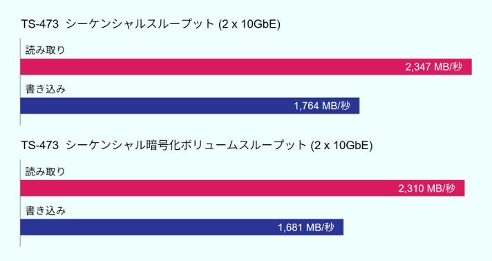 benchmark_ts-473.jpg