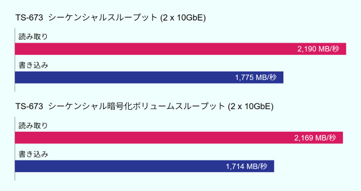 benchmark_ts-673.jpg
