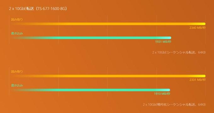 benchmark_ts-677.jpg
