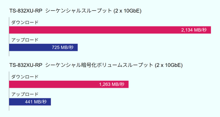 benchmark_ts-832xu-rp.jpg