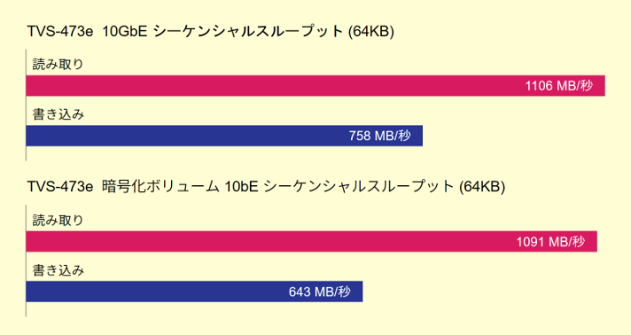 benchmark_tvs-473e.jpg