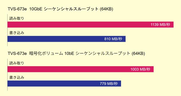 benchmark_tvs-673e.jpg