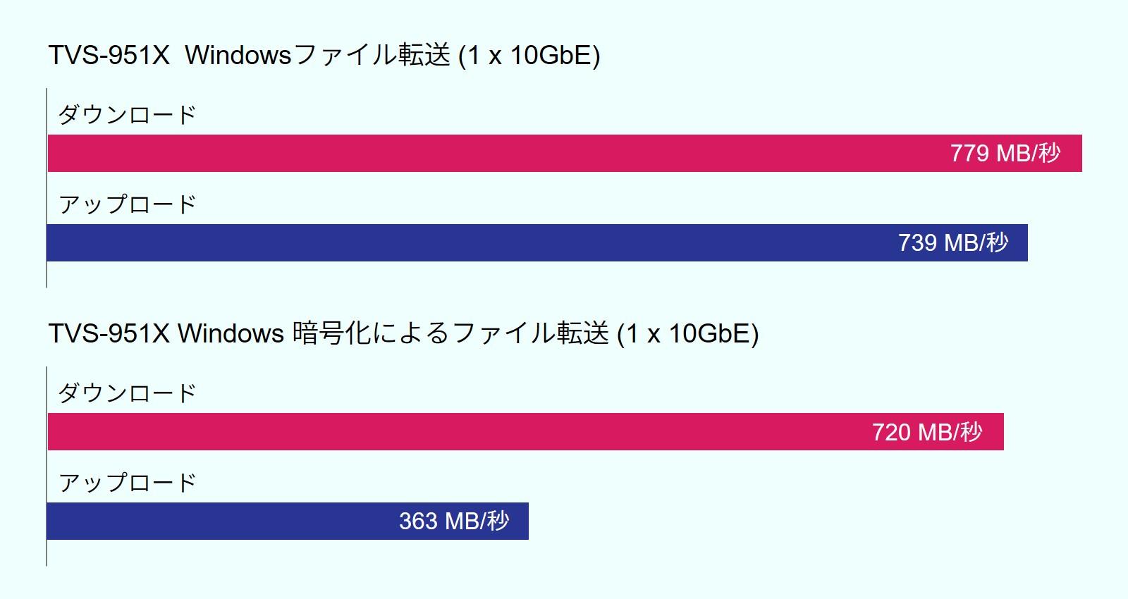 benchmark_tvs-951x.jpg