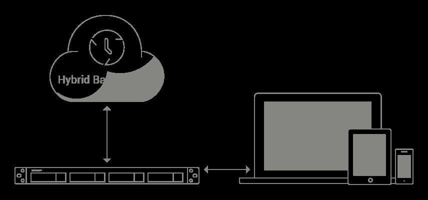 hybrid-backup-sync_rackmount.png