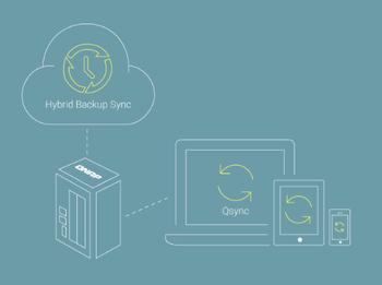 hybrid-backup-sync_white02.png