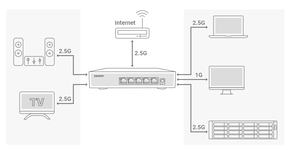 lightweight-switch-ts-1673au-rp.png