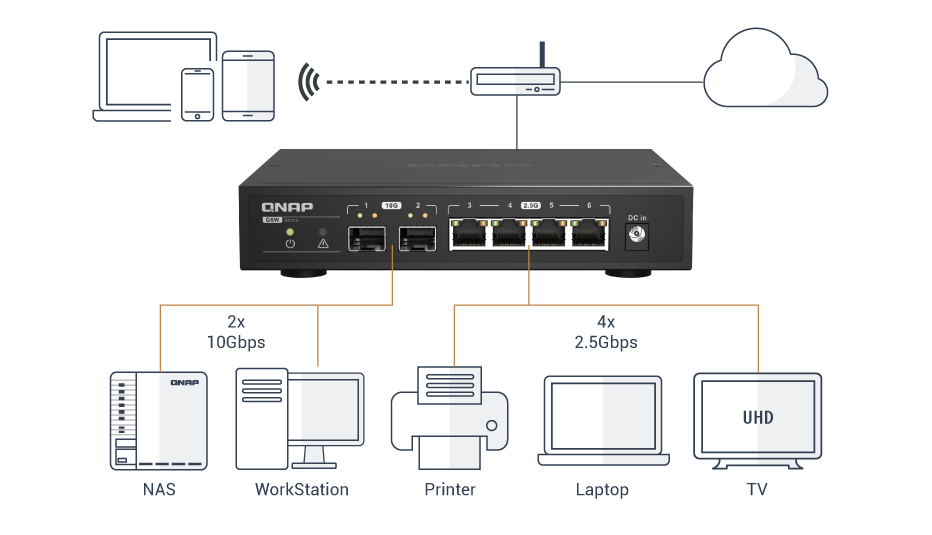 multiple-10g-2-5g-ports-qsw-2104-2s.png
