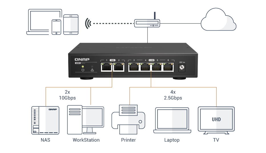 multiple-10g-2-5g-ports-qsw-2104-2t.png