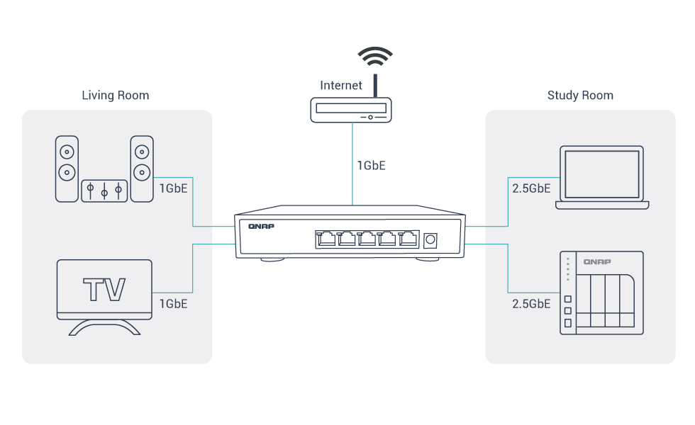 multiple-ports-qsw-1105-5t.png