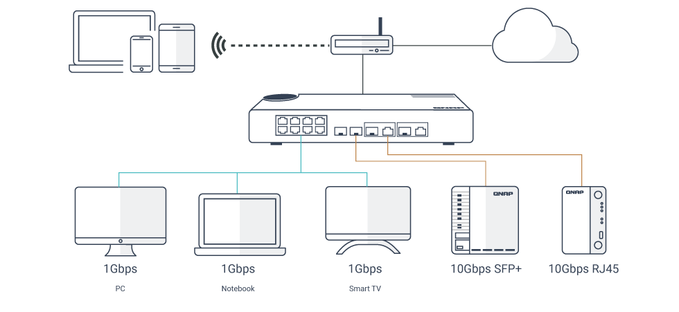 multiple-ports-qsw-m408-2c.png