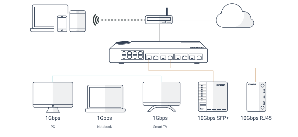 multiple-ports-qsw-m408-4c.png