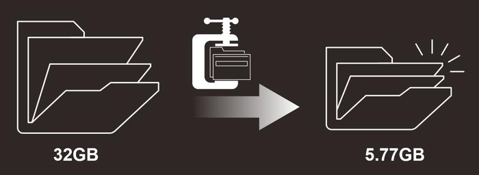 データ圧縮&重複排除テクノロジー.png