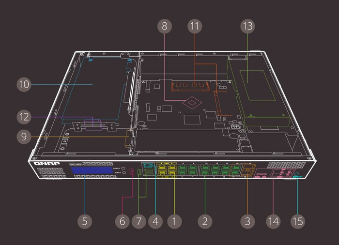 qgd-1600p_Hardware.jpg