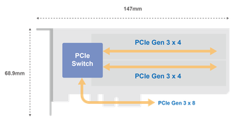 qm2-2p-384_diagram.png